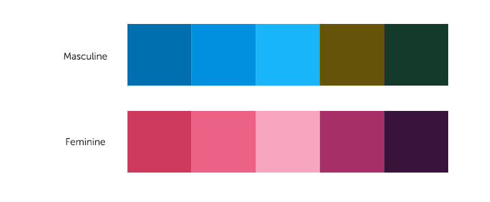 Gender Colour Schemes