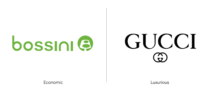 Bossini Logo vs Gucci Logo