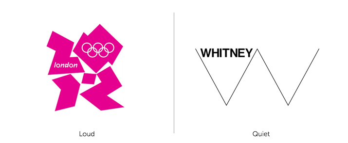 London 2012 Logo vs Whitney Museum of American Art Logo