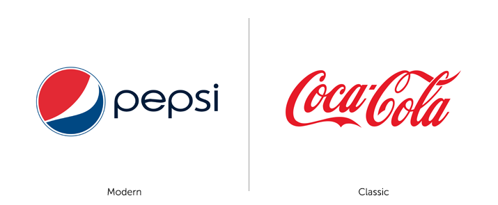 Analysis coca cola vs pepsi case study