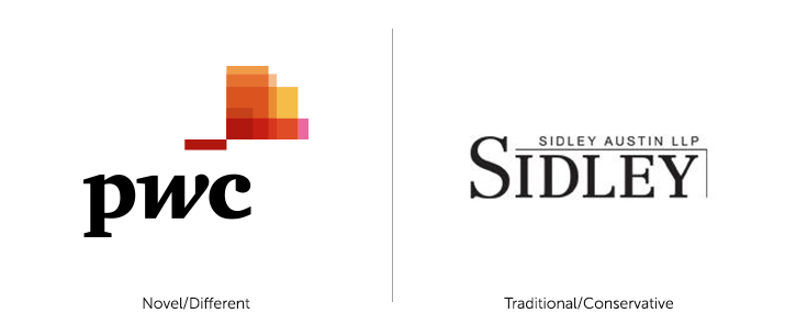 PWC Logo vs Sidley Logo